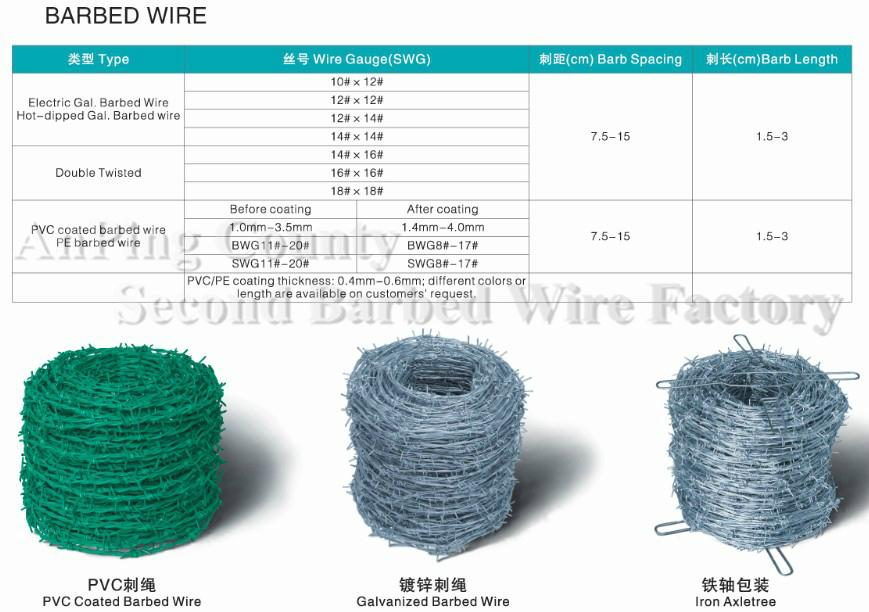 normal hot-dipped galvanizing barbed wire 3