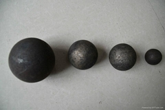 Grinding Balls
