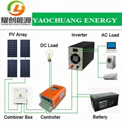 2016 Hot selling 2KW Off-grid solar power system for home use