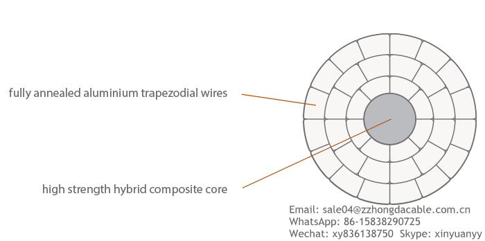 ACCC碳纖維復合芯導線架空線 2