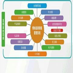 積分管理軟件