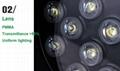 3W 5W 12W Spot LED Floodlight 5