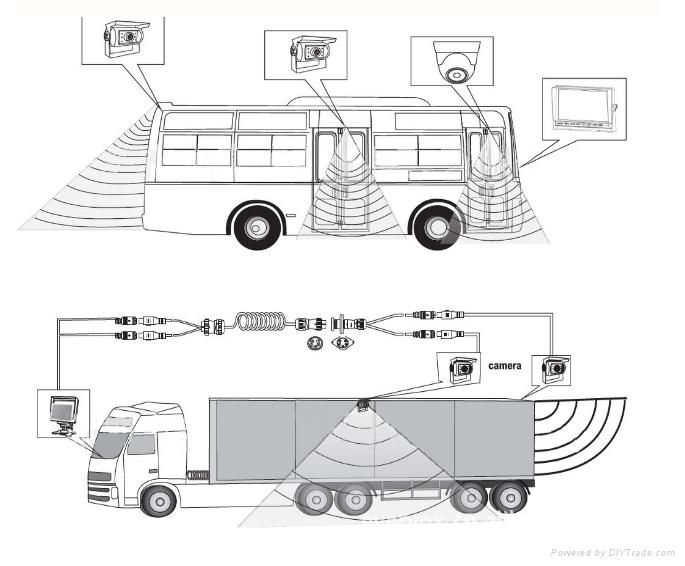10.1寸卡车安防监视系统 3