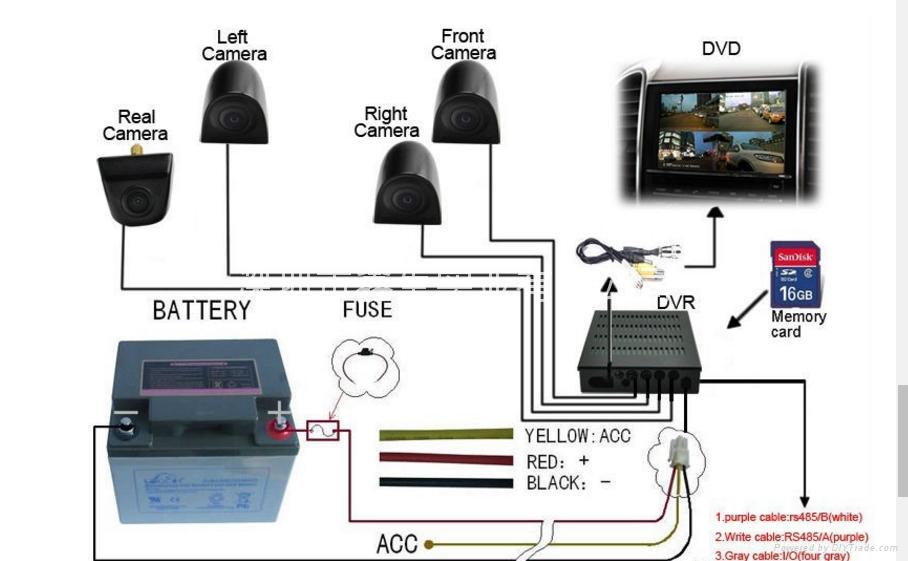 10.1寸卡车安防监视系统 2