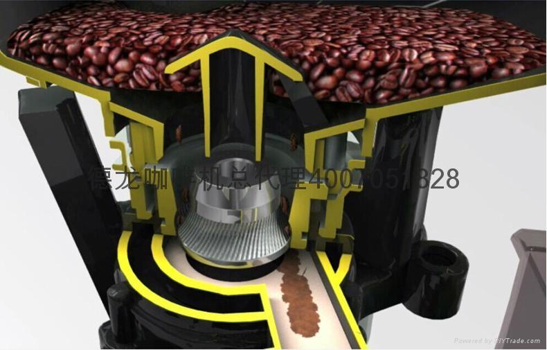 德龙咖啡机ESAM3200总代理 3