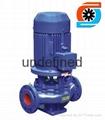 IRG管道泵选型