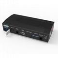 DOCA D589 Hottest 15000mah Multi-Function Jump Start Power Bank