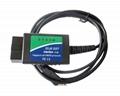 scanner ELM327 Scanner USB Plastic With
