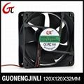 Manufacture selling 12V 12025 dc cooling