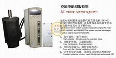 卷煙機GD機組交流電機伺服系統