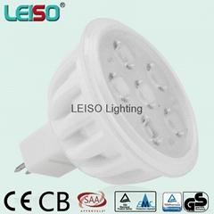 Standard Size 580lm LED