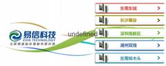 IDC服務器托管