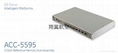 西安 GE光纖反射內存卡 5565  光纖交換機ACC-5595