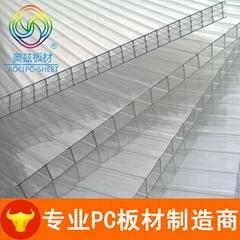 三層PC陽光板