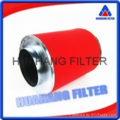 HEPA air filterused for industrial filtering, activate carbon filter of air filt