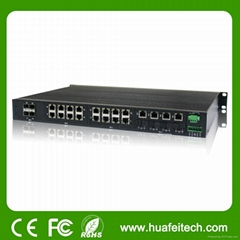 Layer 3 WEB Smart Industrial Ethernet Switch with 28 Ports