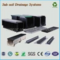 drainage channel for sale