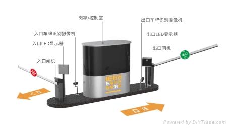 樂泊智慧停車場管理系統 1