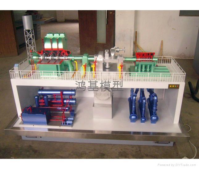 动态机械模型 4