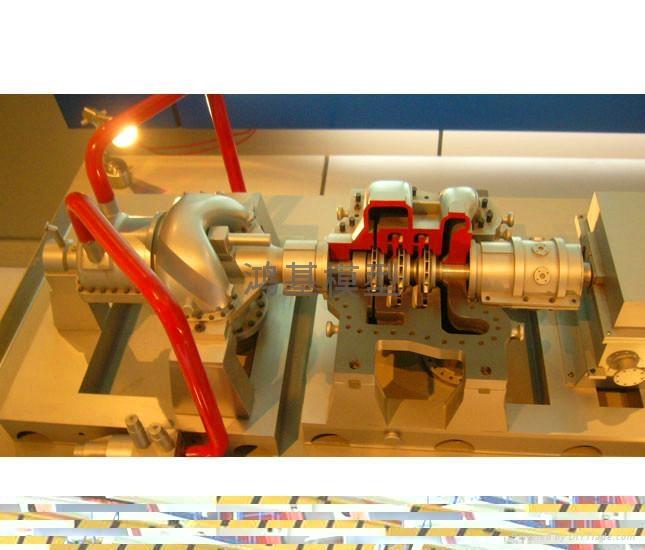 动态机械模型 3