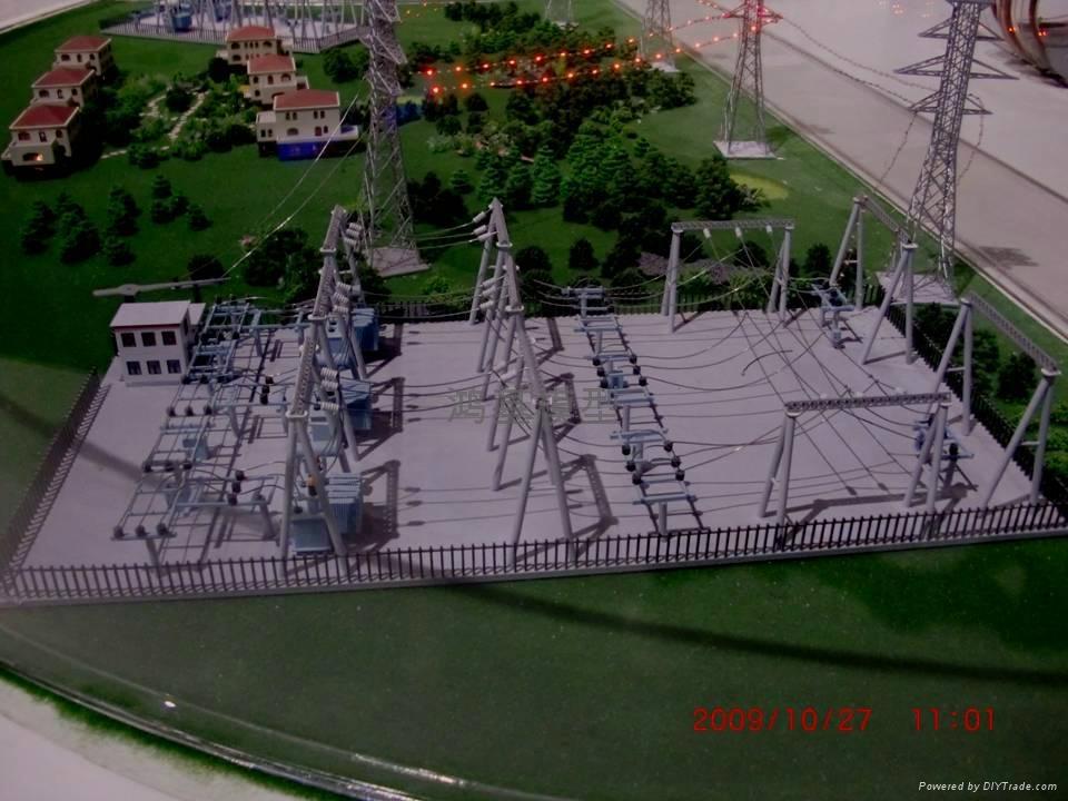电力电网模型 2