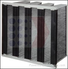生物實驗室活性炭吸附空氣過濾器 3