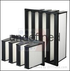 空調通風系統活性炭過濾器