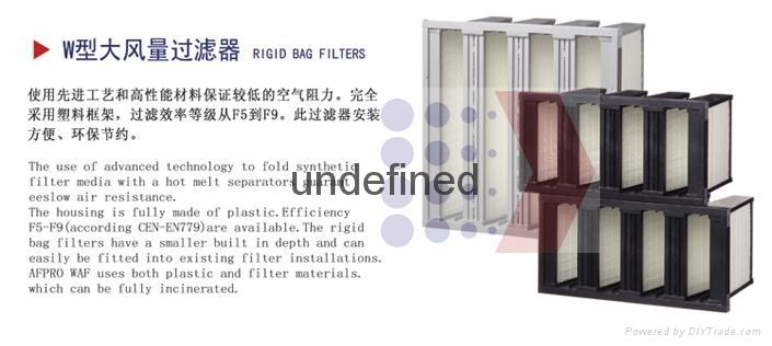 空調通風系統活性炭過濾器 4