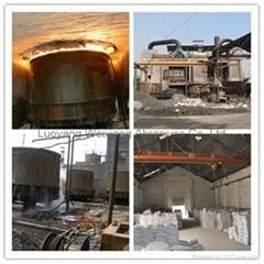 Luoyang Weixiang Abrasives Co.,Ltd
