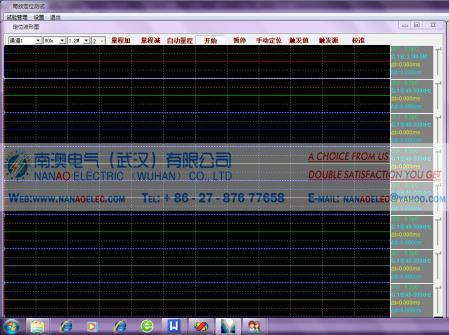 NAJFXD局部放電超聲自動定位系統 3
