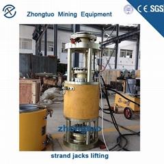 hydraulic strand jack system