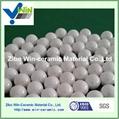 Good price zirconia beads as ball mill