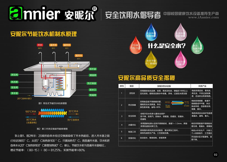 学校节能饮水机温开水饮水机系列幼儿园饮水机 2