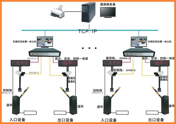 供应纯车牌识别停车场管理系统 2