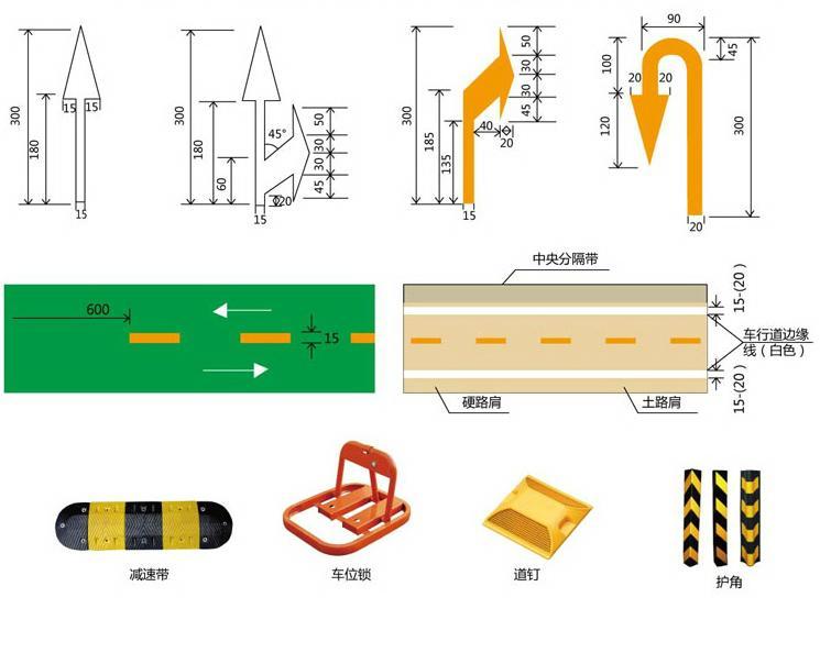 供應停車場配套設施 4