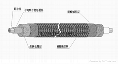 大型原油储罐群外加电流防腐专用MMO柔性阳极