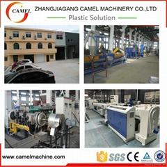 Zhangjiagang Camel Machinery Co.,ltd