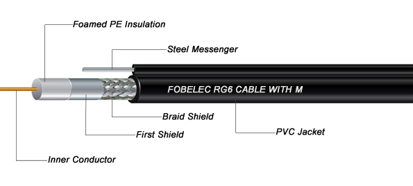 RG6 Cable with Messenger 2