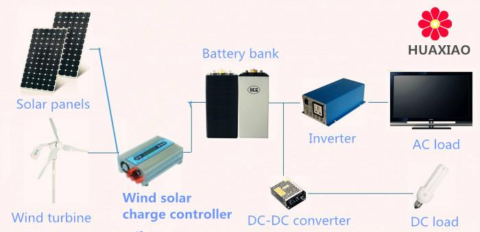 Intelligent Off grid 12V 24V wind turbine generator solar system hybrid charge c 2