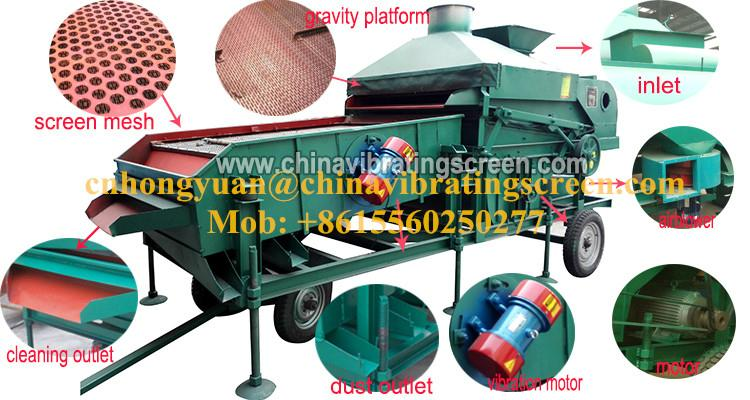 Manufacturer of Sifting Machine grape seeds Cleaning Machine 2