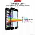 Block UV Rray Cutting Blue Light Screen