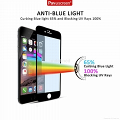 Block UV Rray Cutting Blue Light Screen Protector