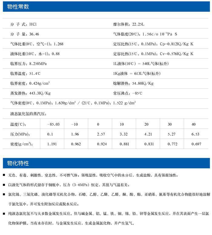 電子級氯化氫 5.0N (99.999%) 4