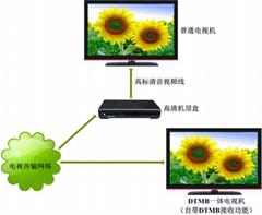 海口酒店高清DTMB数字电视系统