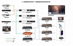 昆明智慧酒店高清数字电视系统