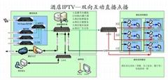 酒店工程DTMB数字电视系统硬件(酒店数字电视改造  方案)
