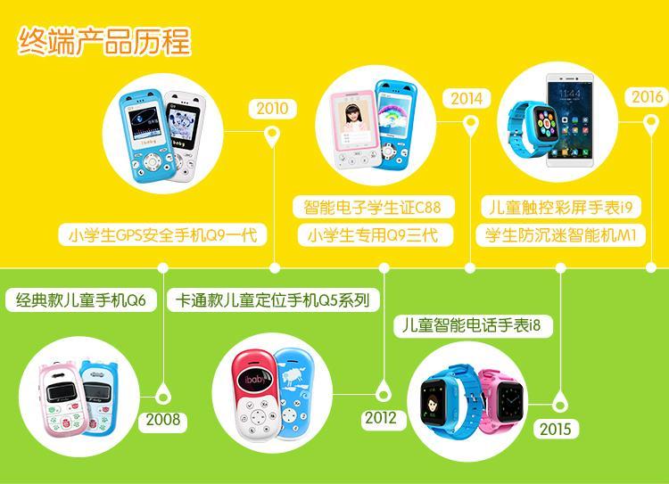 愛貝多i9觸屏儿童智能手錶 GPS定位打電話男女孩學生防水防丟手機 2