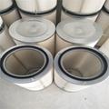 螺絲杆除塵過濾器濾筒 3