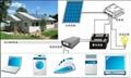 設計安裝農村自家屋頂光伏發電系