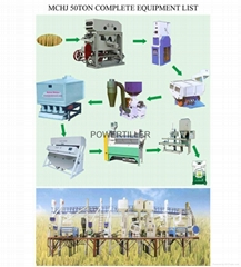 RICE MILL-50T-TYPE (Hot Product - 1*)